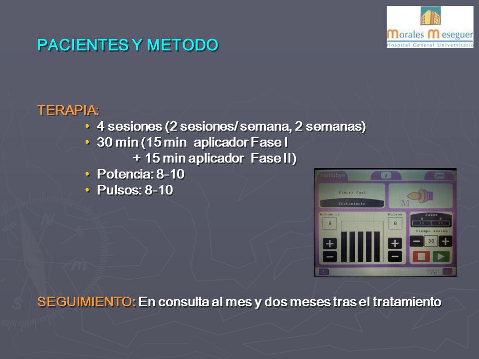 PACIENTES Y METODO TERAPIA: 4 sesiones (2 sesiones/ semana, 2 semanas)