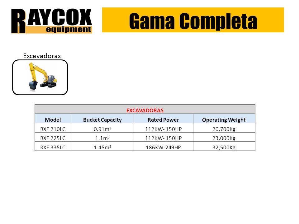 Gama Completa Excavadoras EXCAVADORAS Model Bucket Capacity