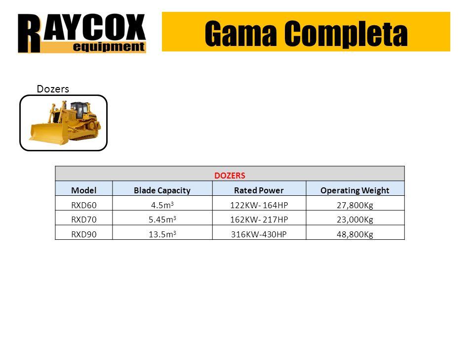 Gama Completa Dozers DOZERS Model Blade Capacity Rated Power