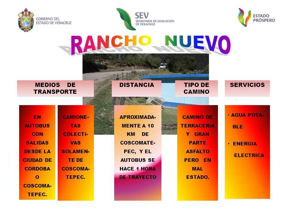 RANCHO NUEVO MEDIOS DE TRANSPORTE DISTANCIA TIPO DE CAMINO SERVICIOS