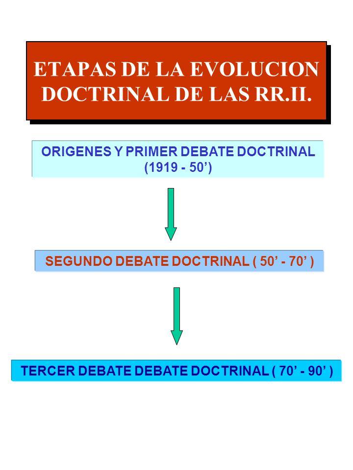 ETAPAS DE LA EVOLUCION DOCTRINAL DE LAS RR.II.
