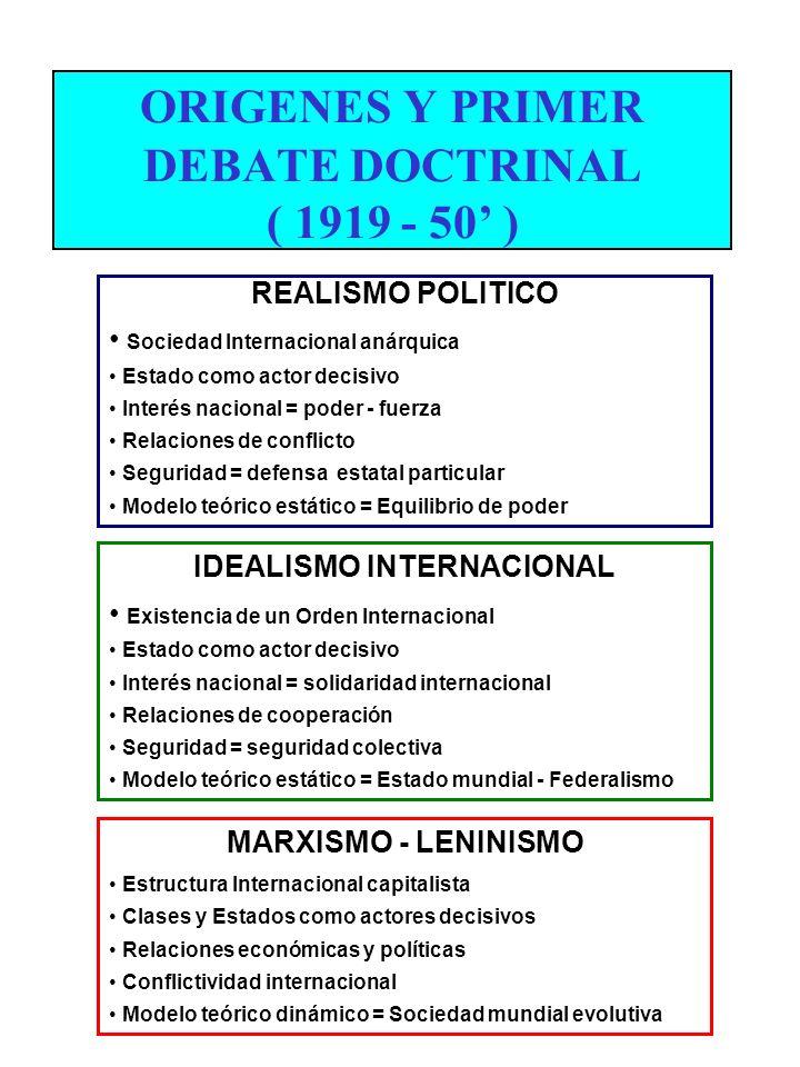 ORIGENES Y PRIMER DEBATE DOCTRINAL ( 1919 - 50' )