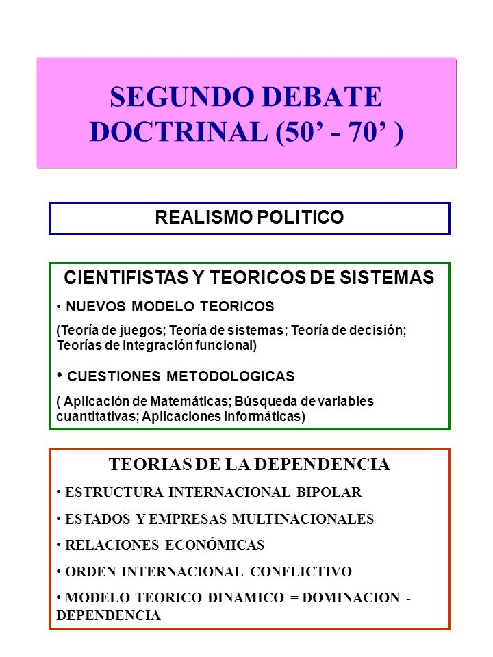SEGUNDO DEBATE DOCTRINAL (50' - 70' )