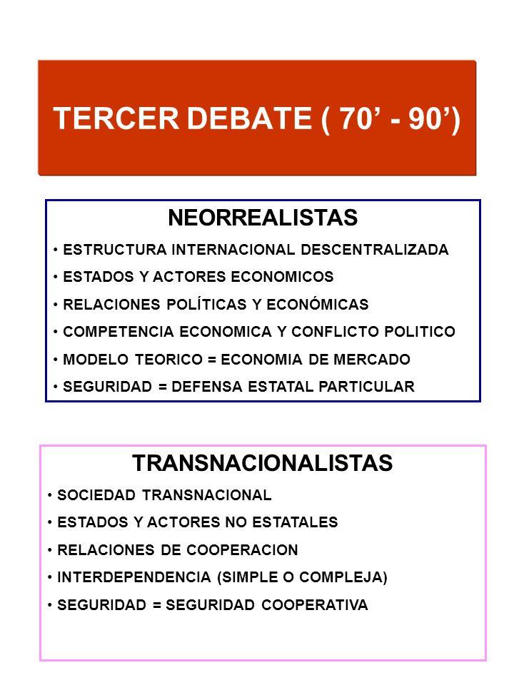 TERCER DEBATE ( 70' - 90') NEORREALISTAS TRANSNACIONALISTAS