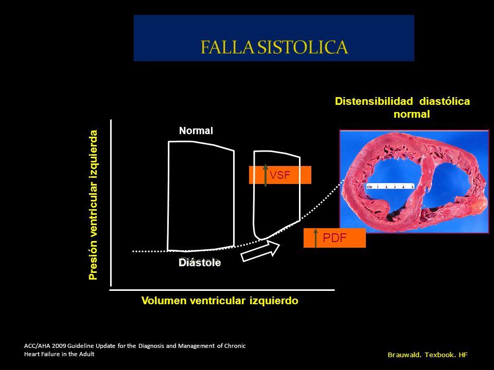 Distensibilidad diastólica normal