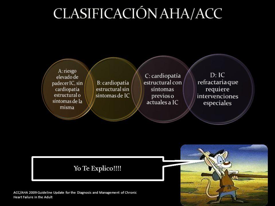 CLASIFICACIÓN AHA/ACC