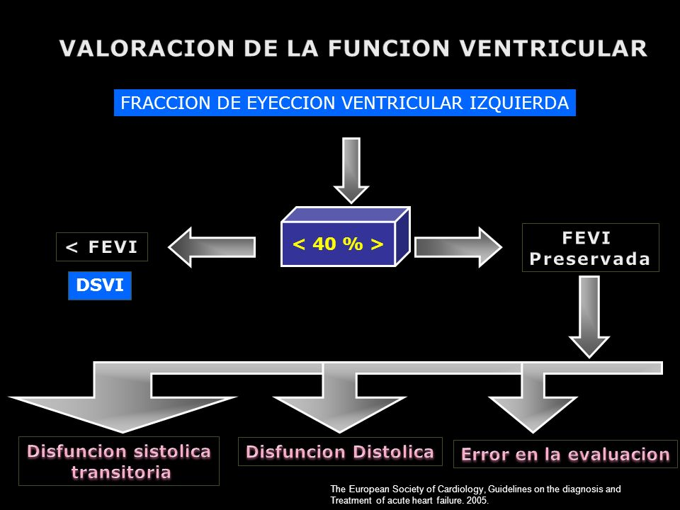 VALORACION DE LA FUNCION VENTRICULAR