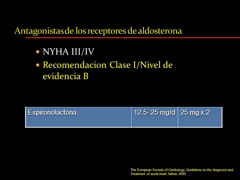 Antagonistas de los receptores de aldosterona