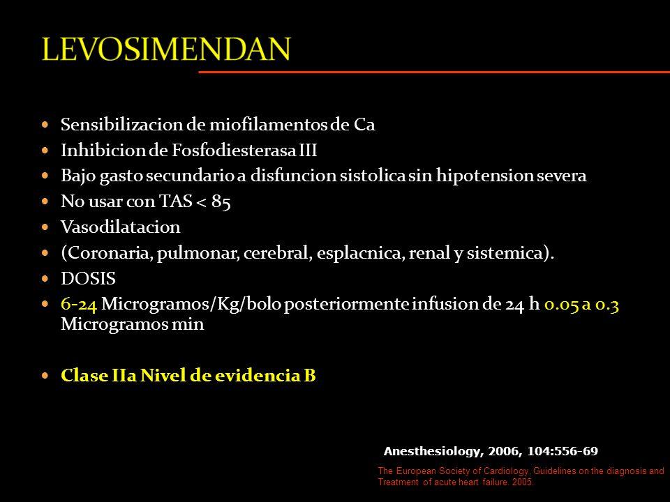 LEVOSIMENDAN Sensibilizacion de miofilamentos de Ca