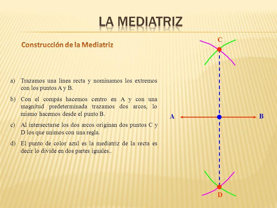 LA MEDIATRIZ Construcción de la Mediatriz A B D C