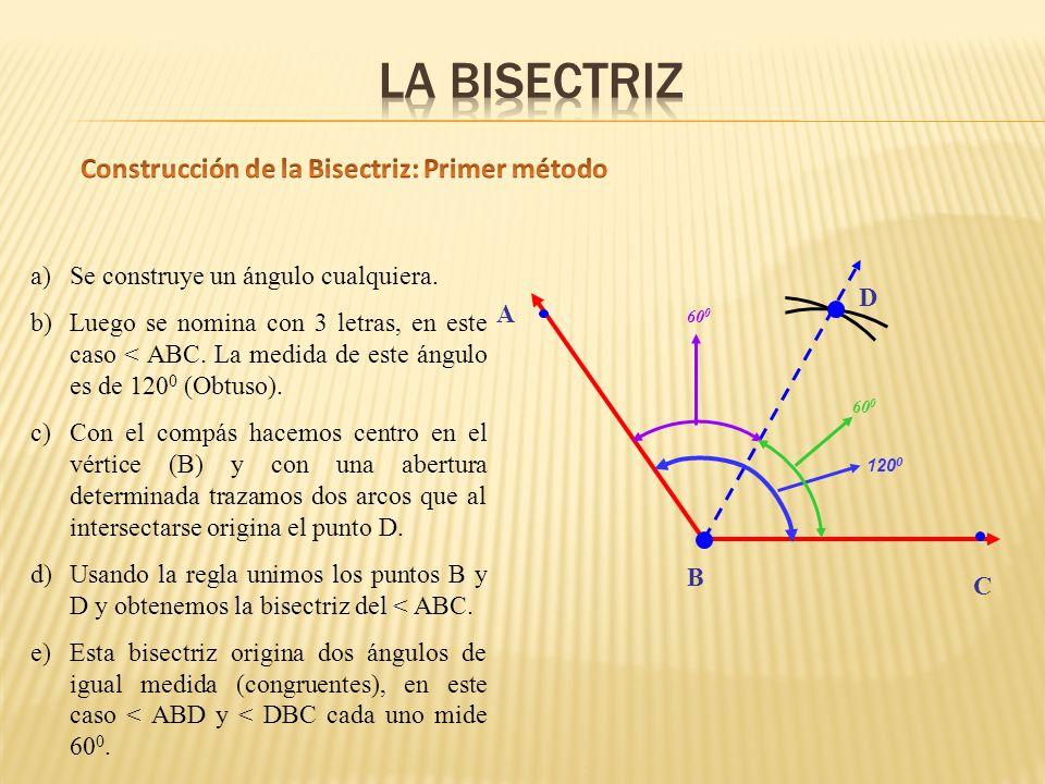 LA BISECTRIZ Construcción de la Bisectriz: Primer método