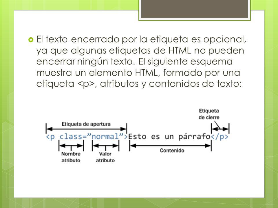 El texto encerrado por la etiqueta es opcional, ya que algunas etiquetas de HTML no pueden encerrar ningún texto.