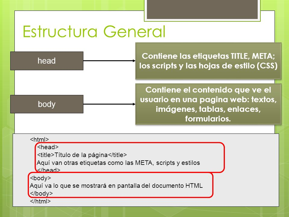 Estructura General head. Contiene las etiquetas TITLE, META; los scripts y las hojas de estilo (CSS)