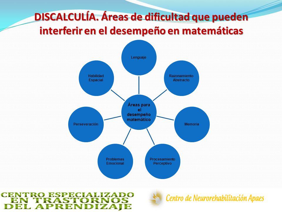 DISCALCULÍA. Áreas de dificultad que pueden interferir en el desempeño en matemáticas