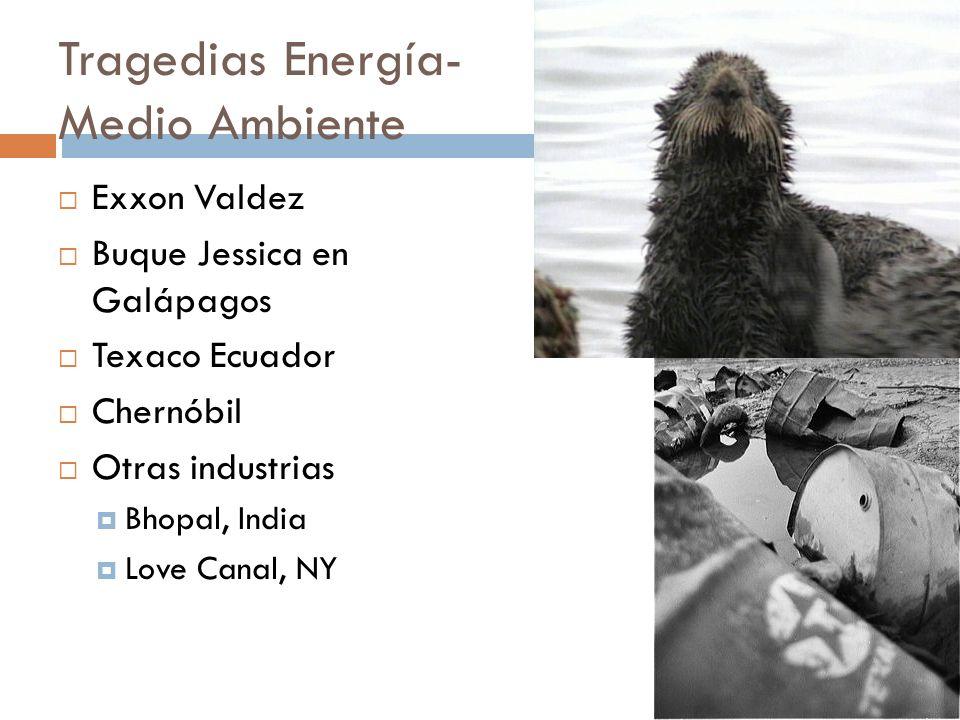 Tragedias Energía-Medio Ambiente