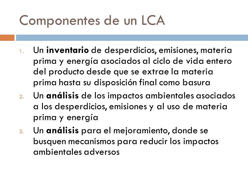 Componentes de un LCA