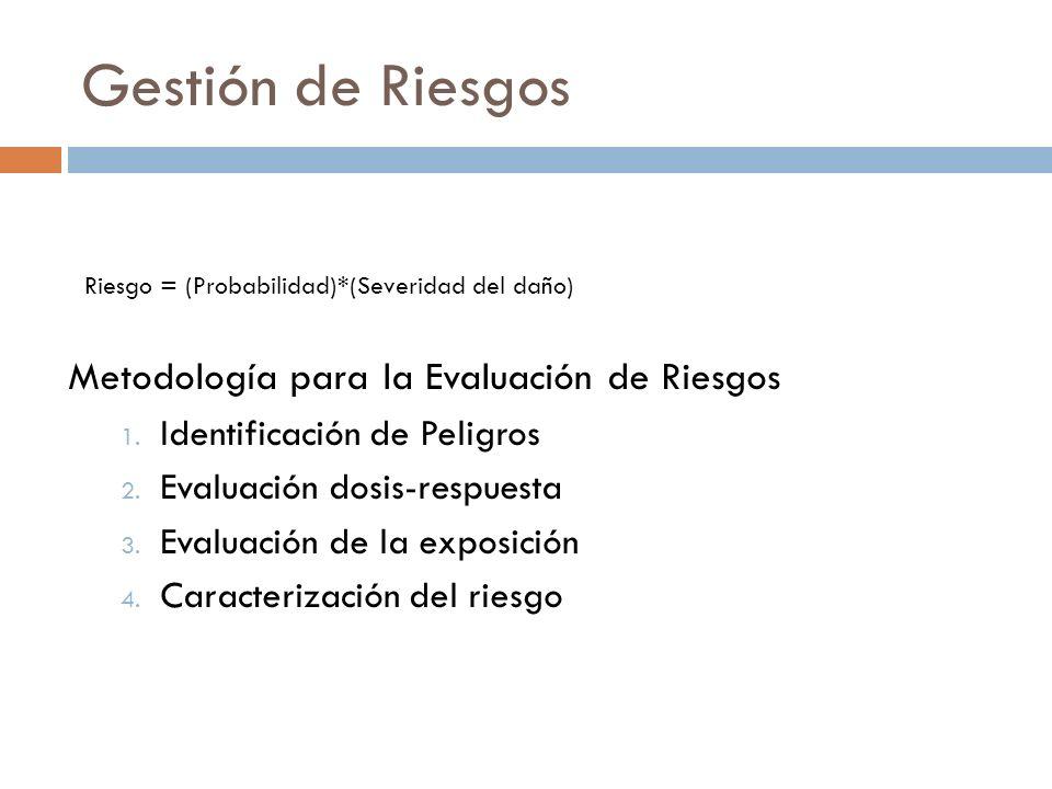 Gestión de Riesgos Metodología para la Evaluación de Riesgos