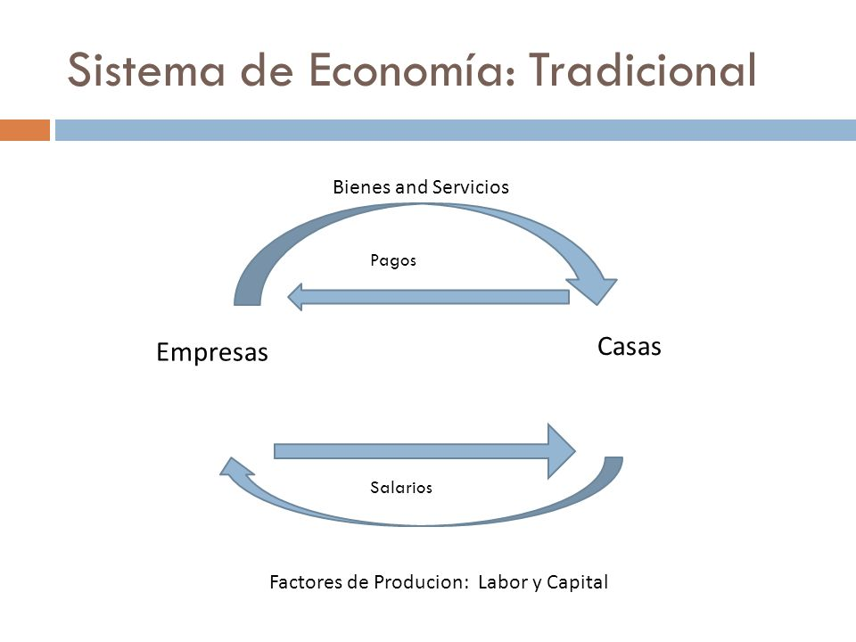 Sistema de Economía: Tradicional