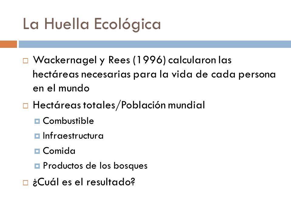 La Huella Ecológica Wackernagel y Rees (1996) calcularon las hectáreas necesarias para la vida de cada persona en el mundo.