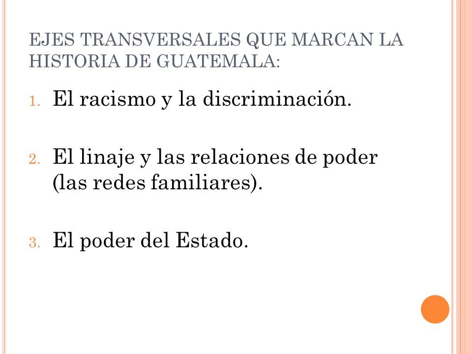 EJES TRANSVERSALES QUE MARCAN LA HISTORIA DE GUATEMALA: