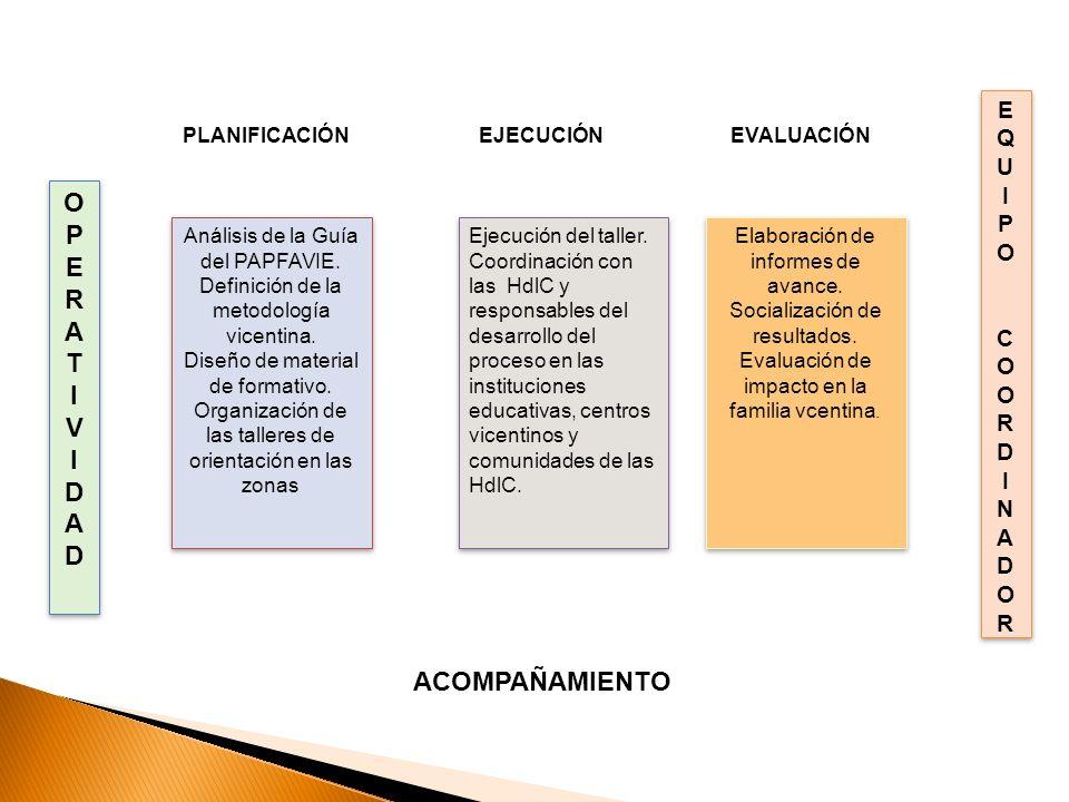 TABLA DE CONTENIDOS O P E R A T I V D ACOMPAÑAMIENTO E Q U I P O C OO