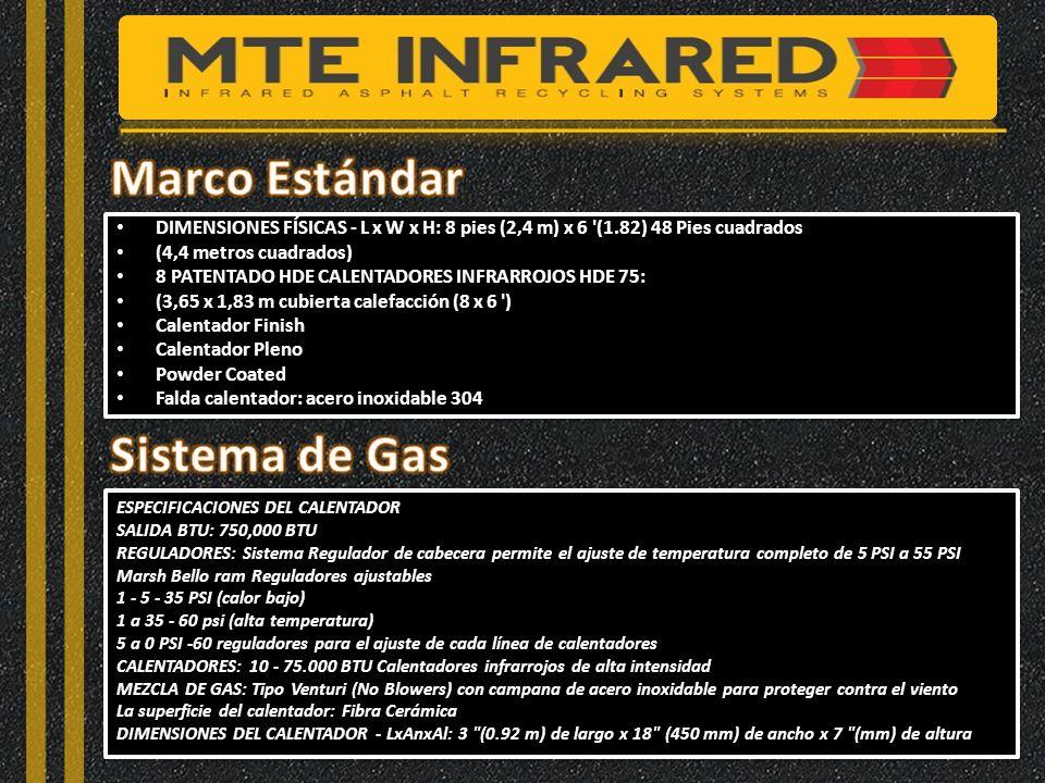 Marco Estándar Sistema de Gas
