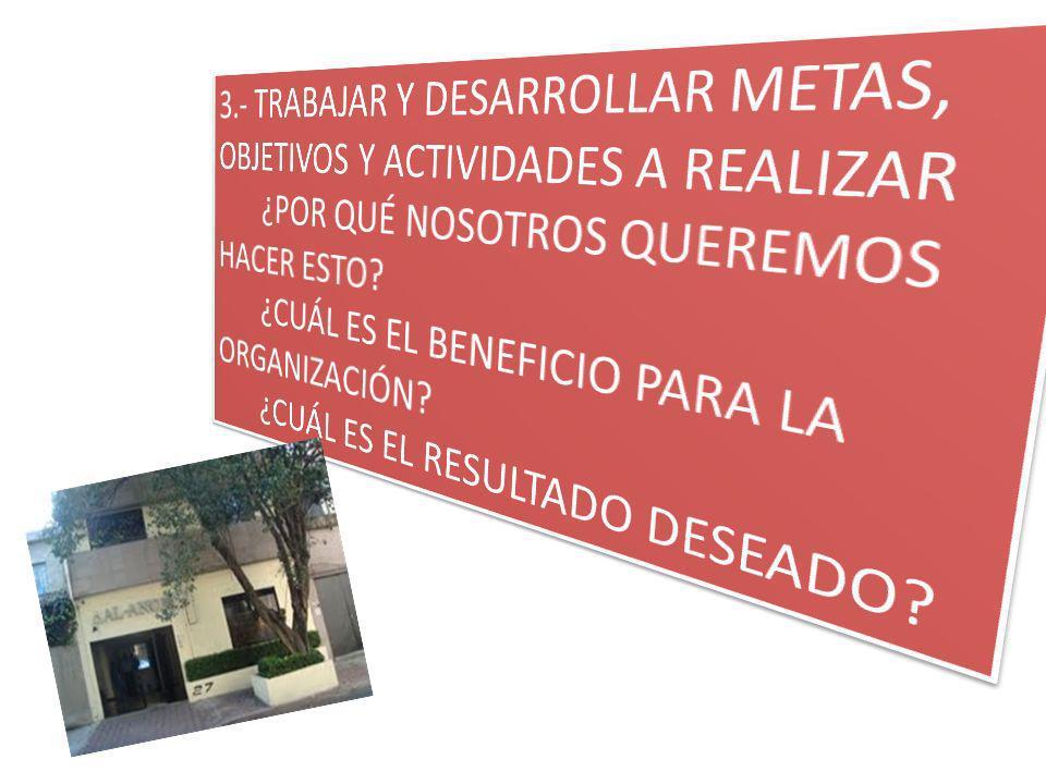 3.- TRABAJAR Y DESARROLLAR METAS, OBJETIVOS Y ACTIVIDADES A REALIZAR