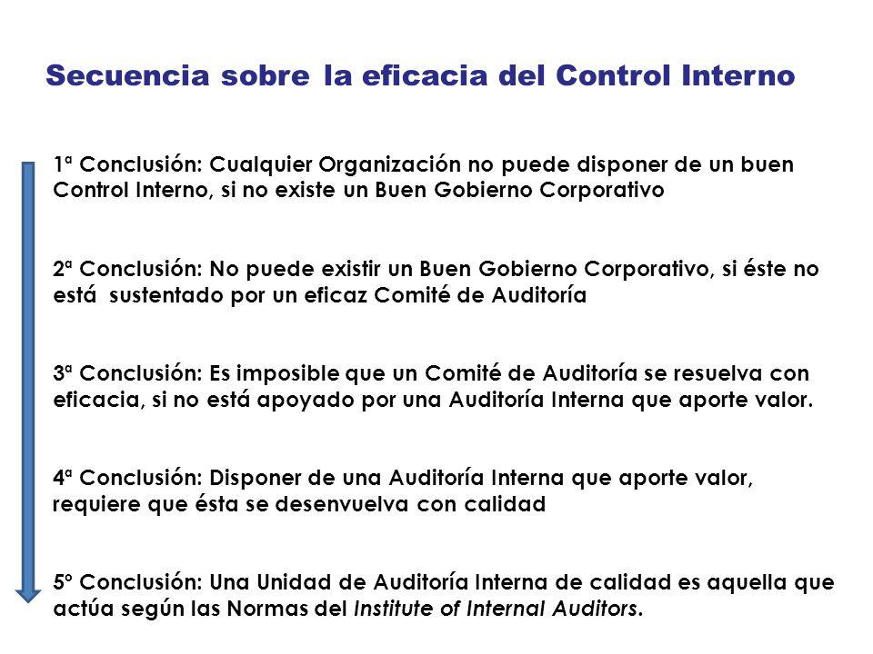 Secuencia sobre la eficacia del Control Interno