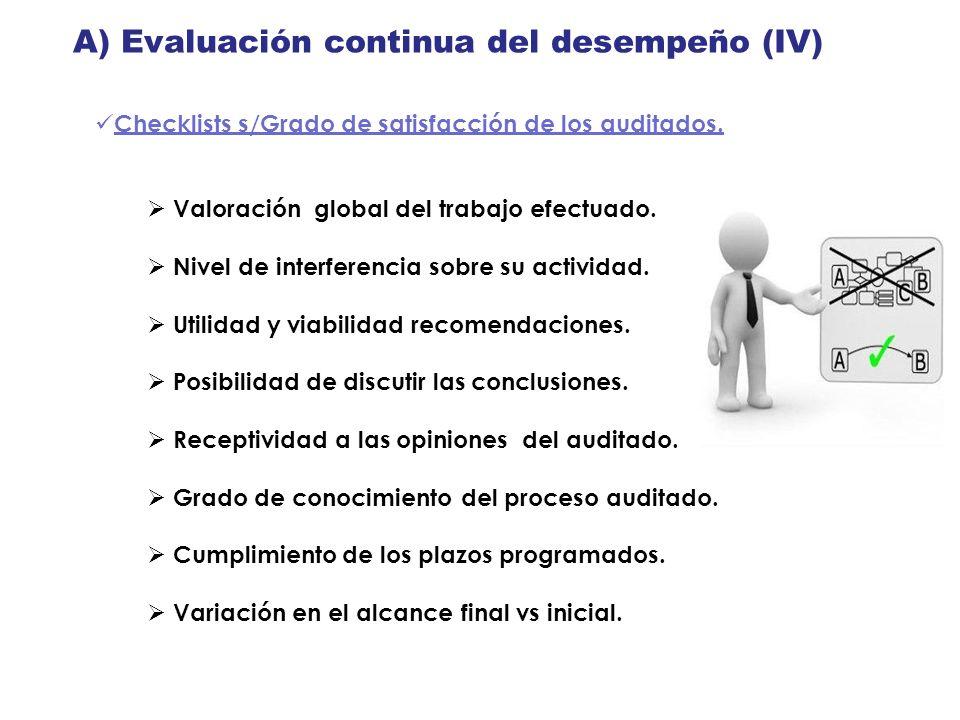 A) Evaluación continua del desempeño (IV)