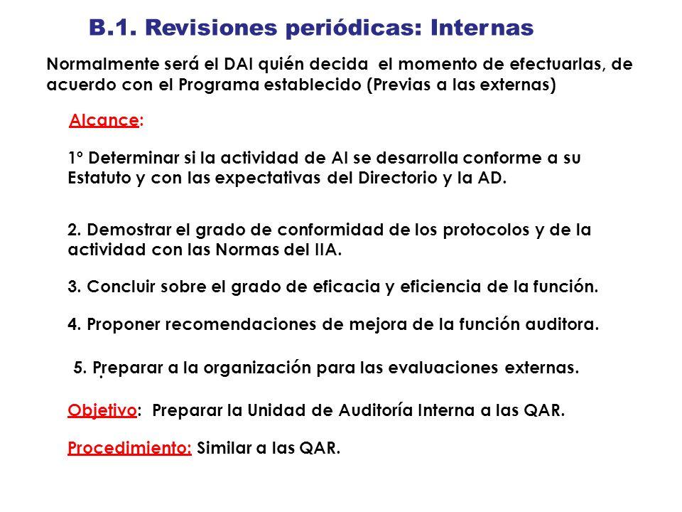 B.1. Revisiones periódicas: Internas