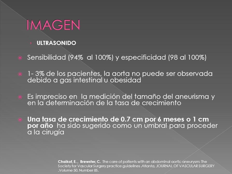IMAGEN Sensibilidad (94% al 100%) y especificidad (98 al 100%)