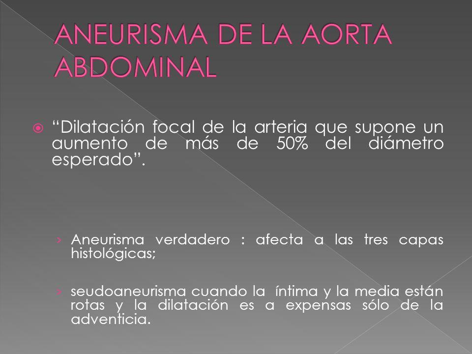 ANEURISMA DE LA AORTA ABDOMINAL