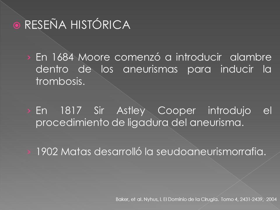 RESEÑA HISTÓRICAEn 1684 Moore comenzó a introducir alambre dentro de los aneurismas para inducir la trombosis.