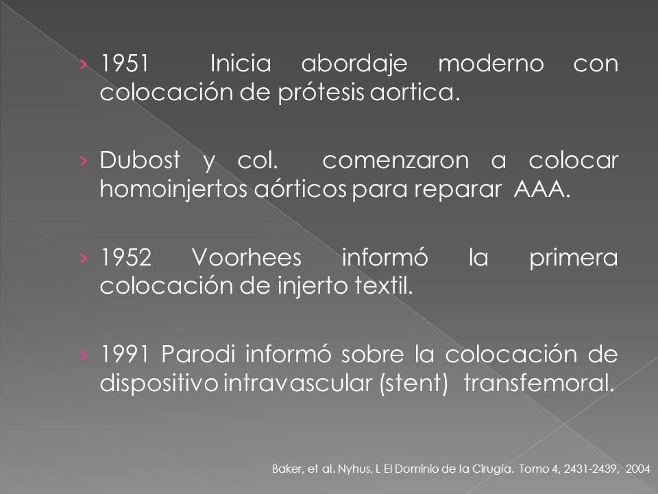 1951 Inicia abordaje moderno con colocación de prótesis aortica.
