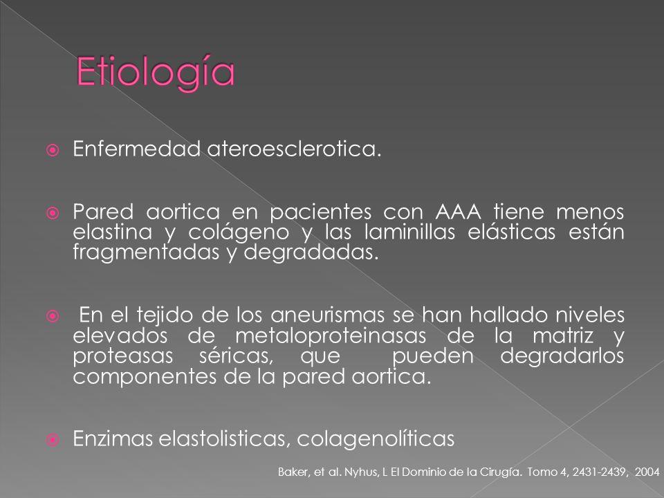 Etiología Enfermedad ateroesclerotica.