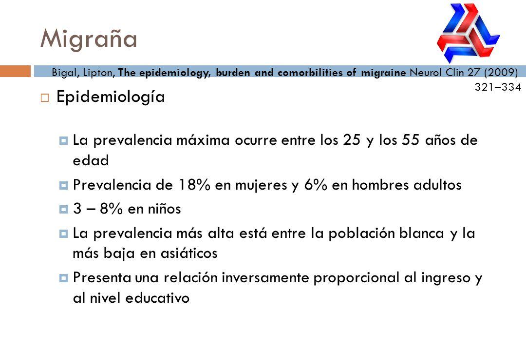 Migraña Epidemiología