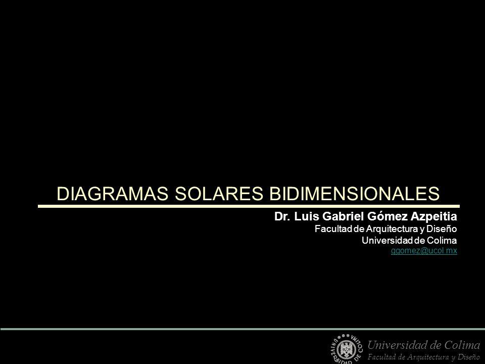 DIAGRAMAS SOLARES BIDIMENSIONALES