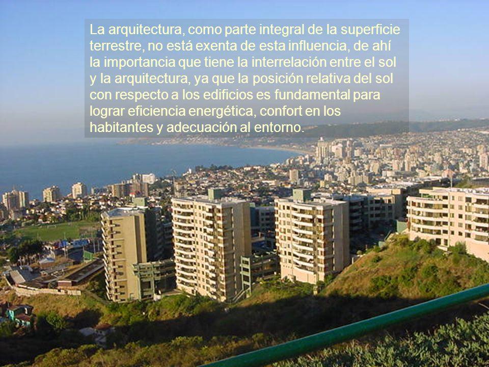 La arquitectura, como parte integral de la superficie terrestre, no está exenta de esta influencia, de ahí la importancia que tiene la interrelación entre el sol y la arquitectura, ya que la posición relativa del sol con respecto a los edificios es fundamental para lograr eficiencia energética, confort en los habitantes y adecuación al entorno.
