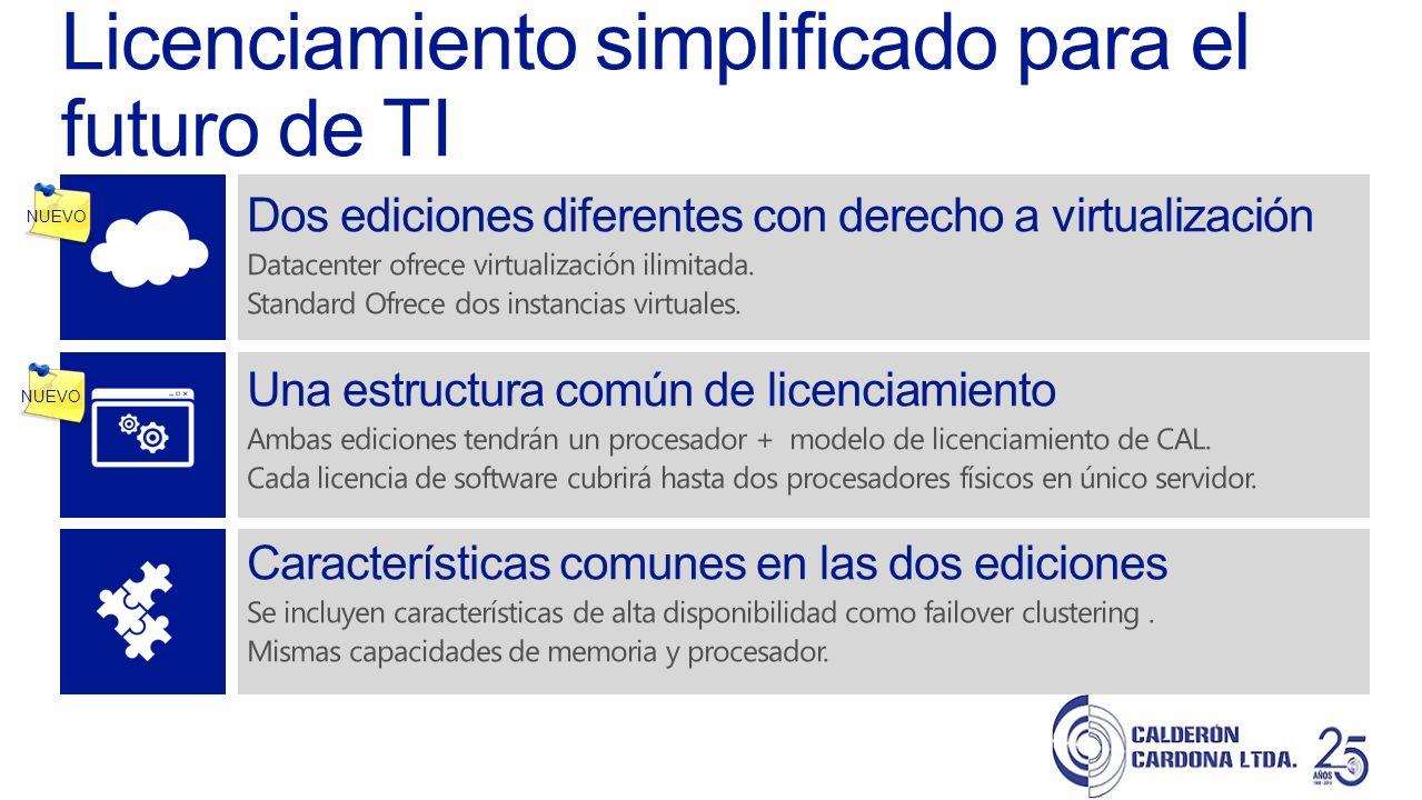 Licenciamiento simplificado para el futuro de TI