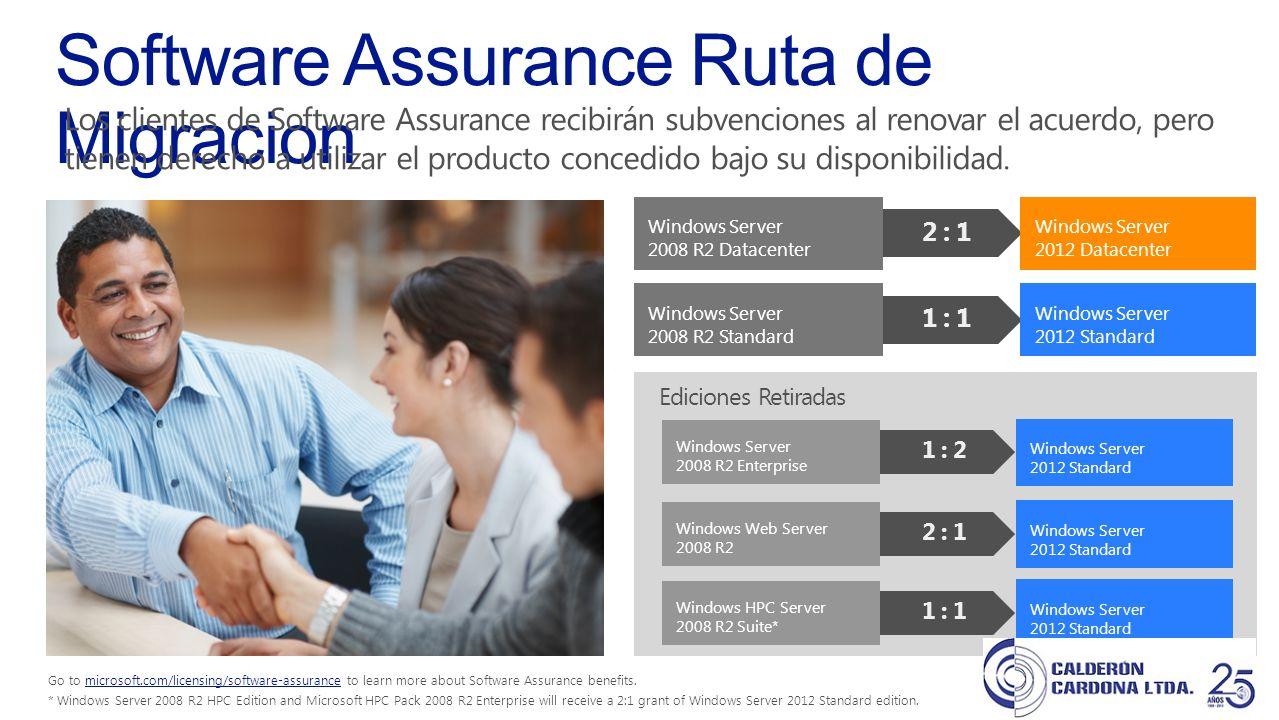 Software Assurance Ruta de Migracion