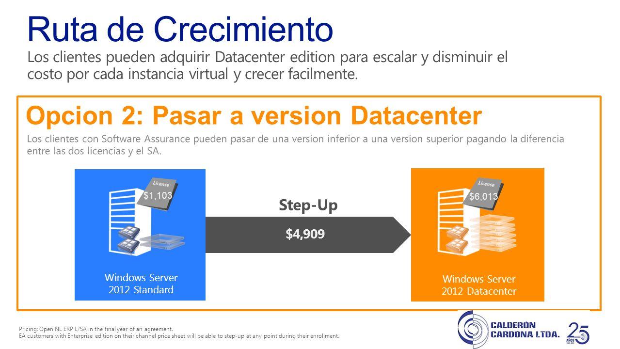 Ruta de Crecimiento Opcion 2: Pasar a version Datacenter