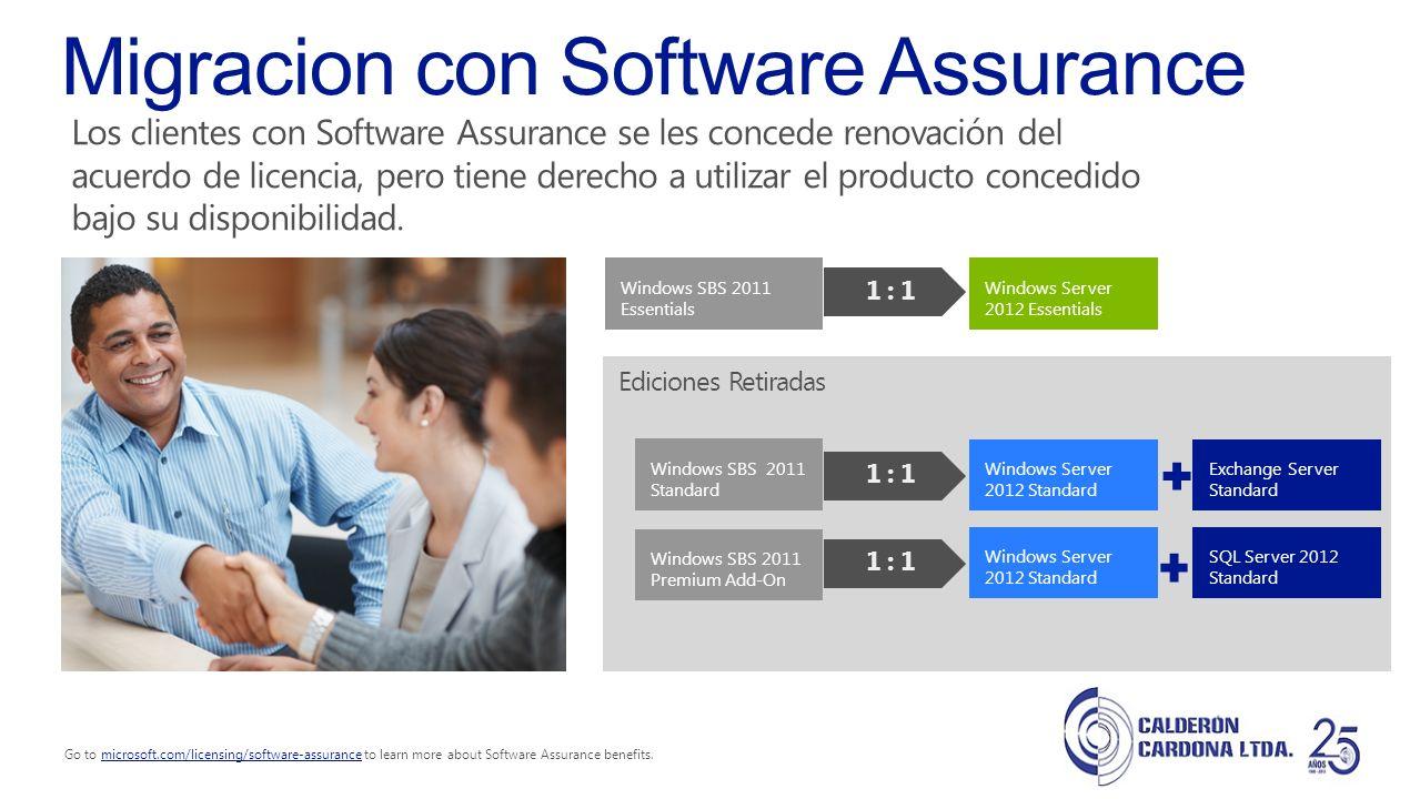 Migracion con Software Assurance