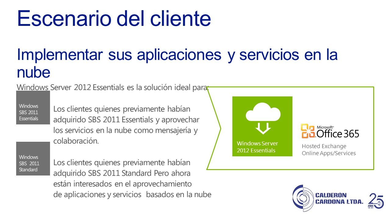 Escenario del cliente Implementar sus aplicaciones y servicios en la nube. Windows Server 2012 Essentials es la solución ideal para: