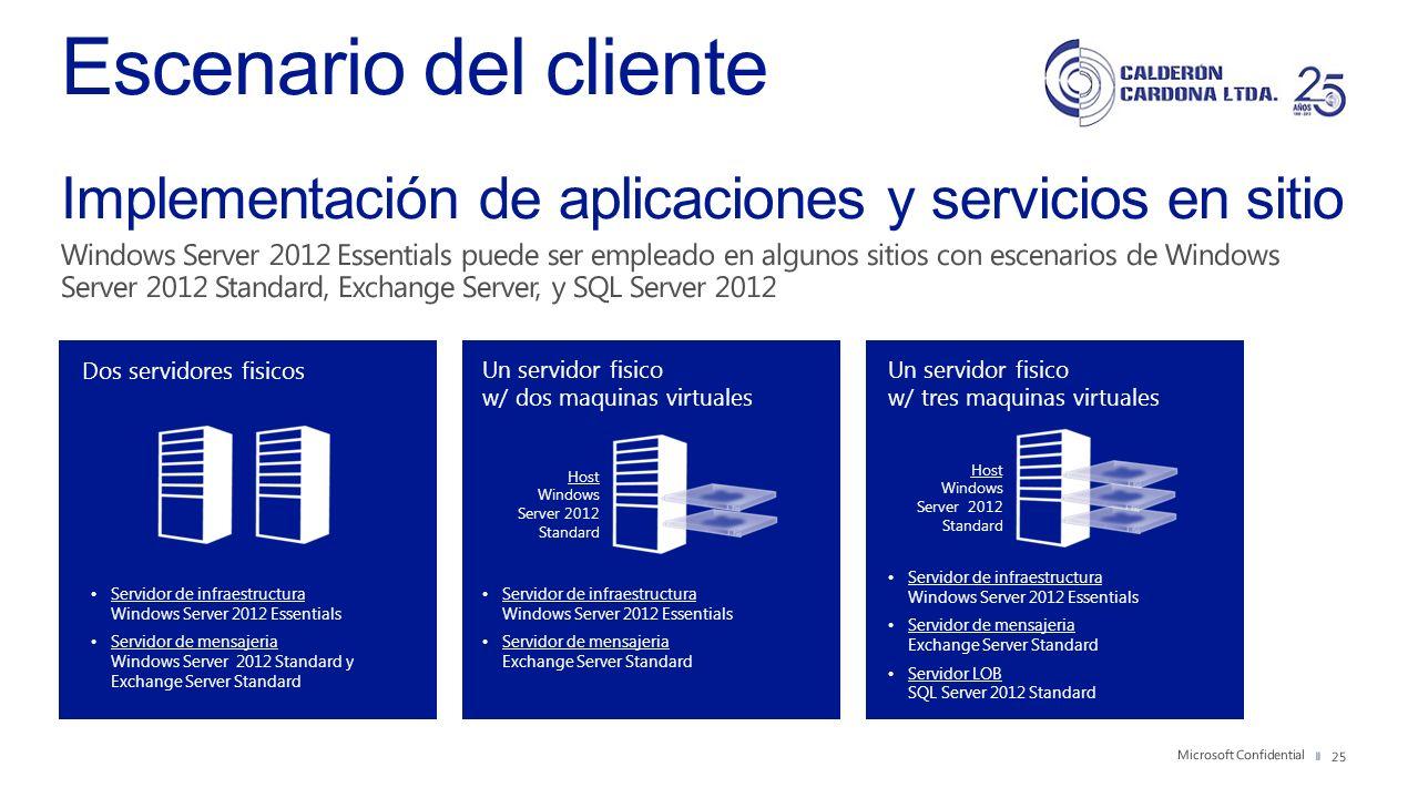 Escenario del cliente Implementación de aplicaciones y servicios en sitio.