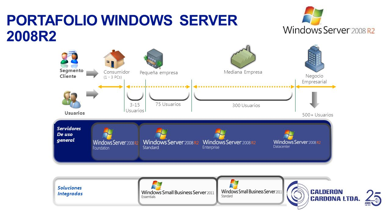 PORTAFOLIO WINDOWS SERVER 2008R2