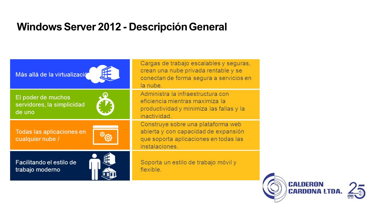 Windows Server 2012 - Descripción General