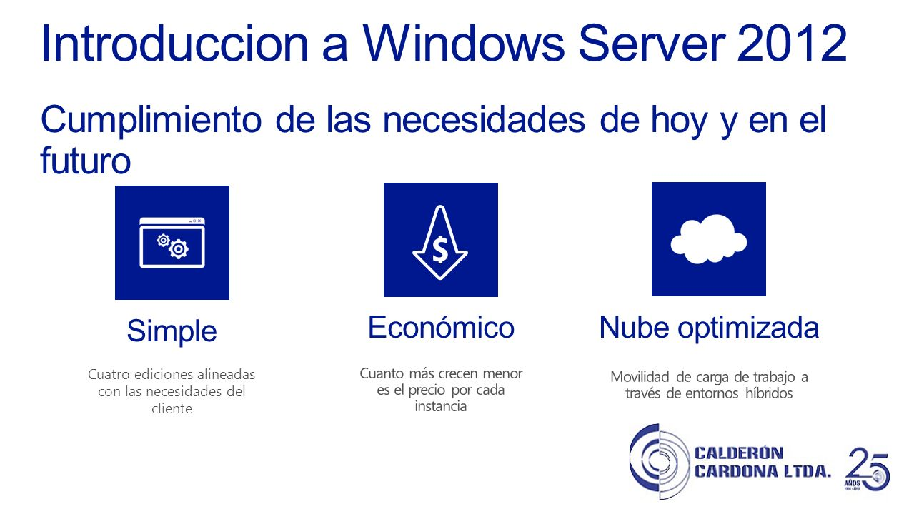 Introduccion a Windows Server 2012