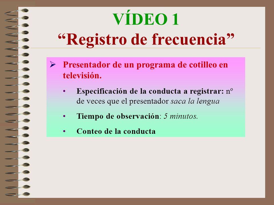 VÍDEO 1 Registro de frecuencia