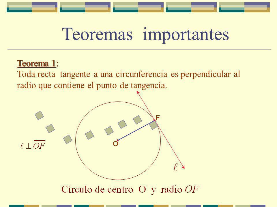 Teoremas importantes Teorema 1: Toda recta tangente a una circunferencia es perpendicular al radio que contiene el punto de tangencia.