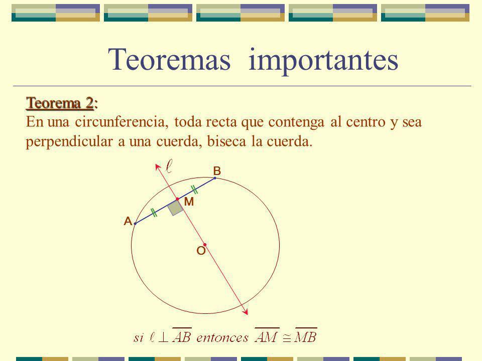Teoremas importantes Teorema 2: En una circunferencia, toda recta que contenga al centro y sea perpendicular a una cuerda, biseca la cuerda.